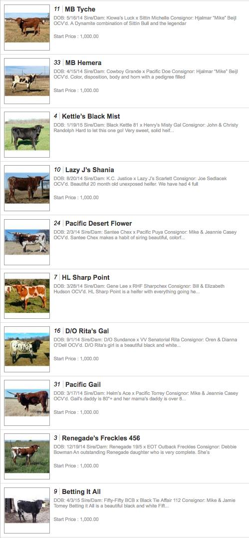 Top 10 Viewed Lots on Hired Hand Live